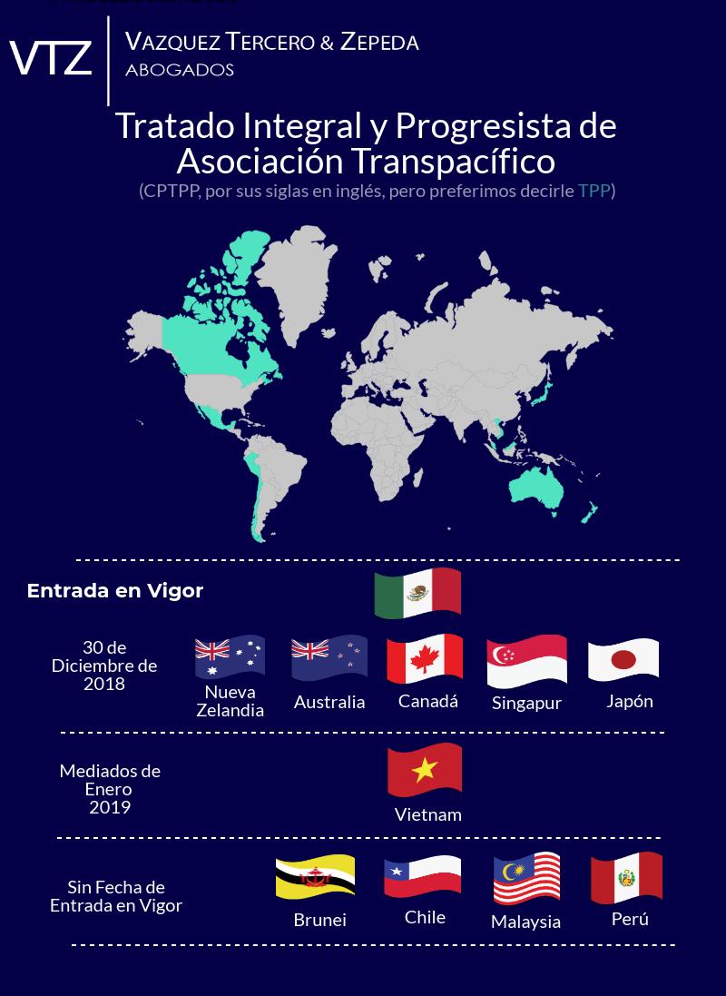 Tratado Integral y Progresista de Asociación Transpacífico, TPP, CTPP, VTZ, Infographic, Tratado de Libre de Comercio, Datos