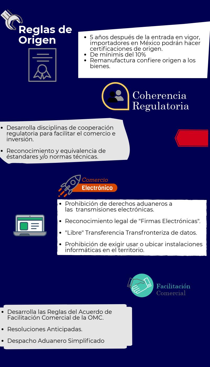 TPP, Infografía, Reglas de Origen, Coherencia Regulatoria, Comercio Electrónico, Facilitación Comercial
