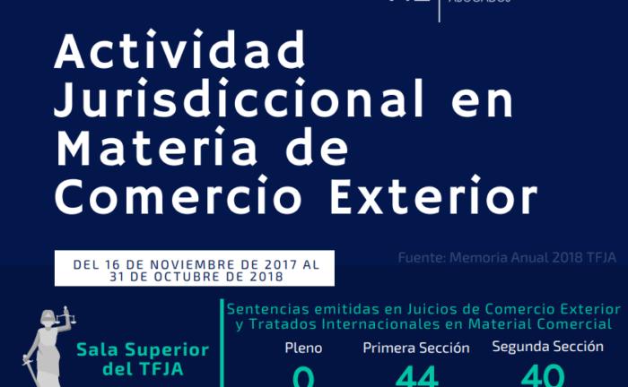 Día del Abogado, Creación de las Salas Especializadas en Materia de Comercio Exterior del Tribunal Federal de Justicia Administrativa