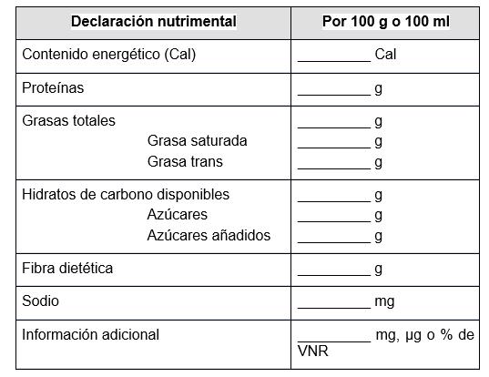 ejemplo de etiquetado nom 051, Declaración Nutrimental, NOM 051, Etiquetado, NORMA