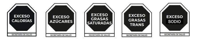 Etiquetado Frontal de Advertencia, Sellos de Advertencia, NOM 051, modificación, proyecto, Etiquetado de Alimentos, Mexico, Norma 051