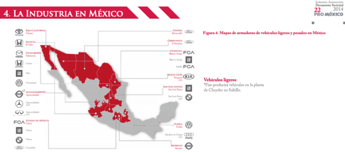 OEMs in Mexico, Promexico, Auto Industry in Mexico, Foreign Investment, International Trade, Foreign Investment