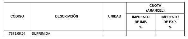 Modificación de la TIGIE derivada de la pandemia por COVID-19, supresión de una fracción arancelaria, COVID, Comercio Internacional